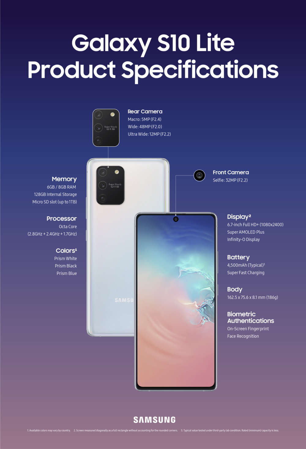galaxy-note10-lite-s10-lite-infographic_main1